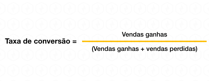 Formula-taxa-de-conversao-nectarcrm